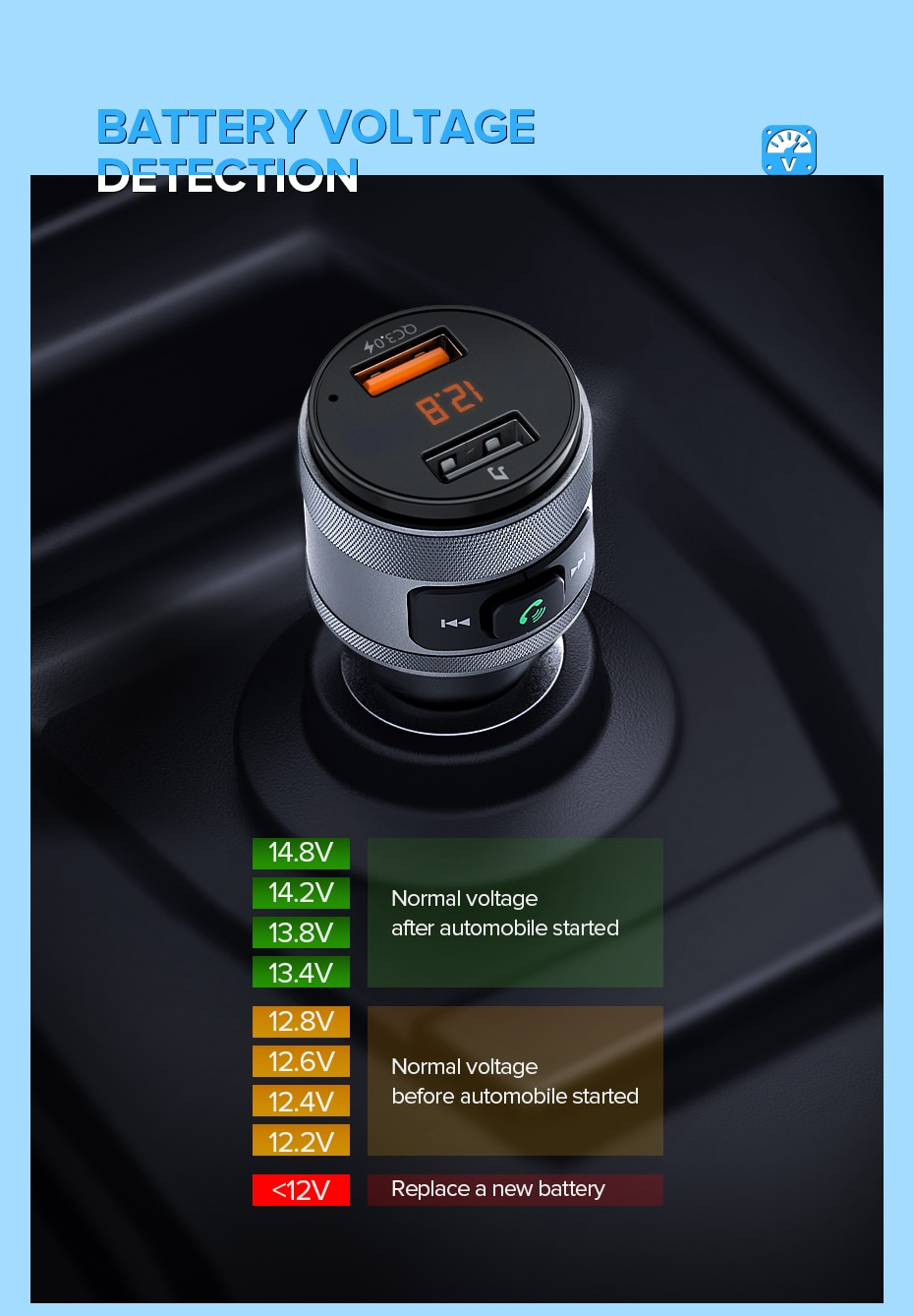 USB and Bluetooth Car Charger for Phones